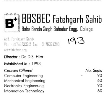 BBSB Engg College (Baba Banda Singh Bahadur Engineering College (BBSBEC))