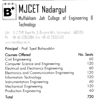 Civil Engineering science subjects in college