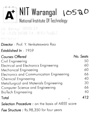 NIT (National Institute of Technology NIT)
