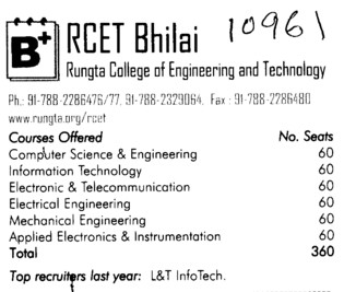 Rungta Engg College (Rungta College of Engineering and Technology)