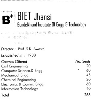 Bundelkhand Engg College (Bundelkhand Institute of Engineering and Technology)