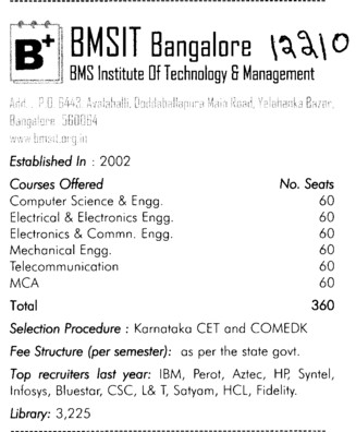 BMS Engg College (Sri Belimatha Mahasamsthana Institute of Technology (SBMSIT) Nelamangala)