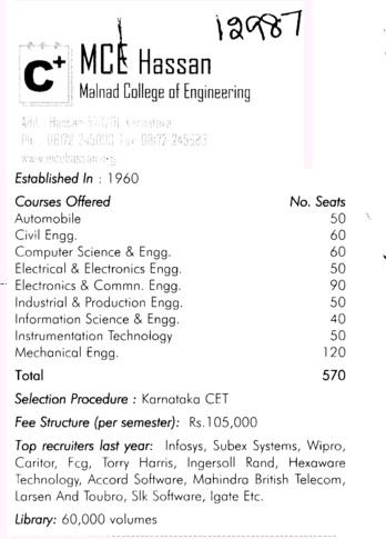 MCE Hassan (Malnad College of Engineering)