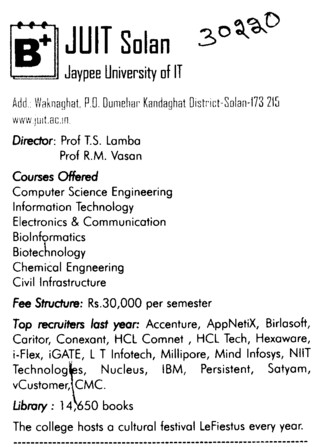 Jaypee University of IT (Jaypee University of Information Technology (JUIT))