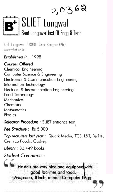 SLIET Longowal (Sant Longowal Institute of Engineering and Technology SLIET)