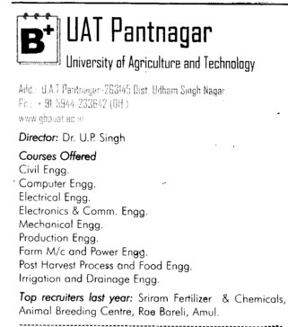 UAT Pantnagar (Govind Ballabh Pant University of Agriculture and Technology GBPUAT)