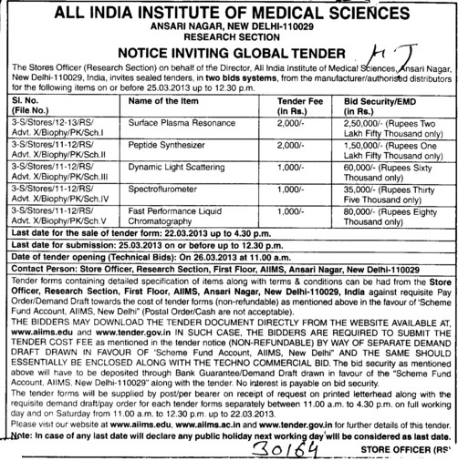 Surface Plasma Resonance and Peptide Synthesizer etc (All India Institute of Medical Sciences (AIIMS))