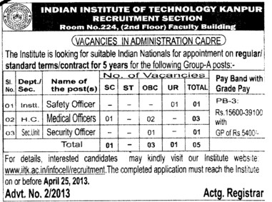 Safety Officer and Medical Officer (Indian Institute of Technology (IITK))