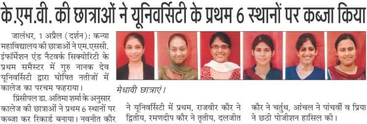 6 Students done top in MSc (Kanya Maha Vidyalaya)