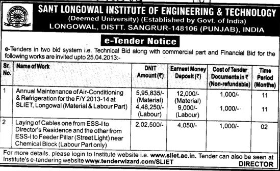 Annual Maintenance of AC (Sant Longowal Institute of Engineering and Technology SLIET)