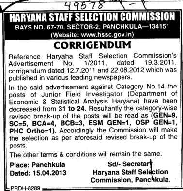 Junior Field Investigator (Haryana Staff Selection Commission (HSSC))