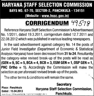 Junior Field Investigator posts (Haryana Staff Selection Commission (HSSC))