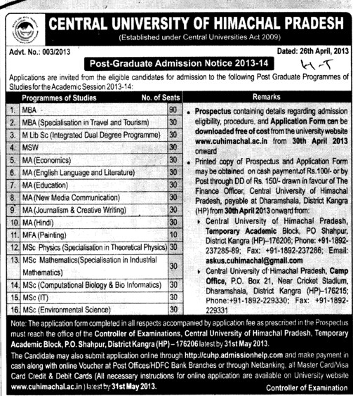 MSW, MFA and MSc (Central University of Himachal Pradesh)