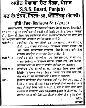 Changes in Vacancy (Punjab Subordinate Services Selection Board (PSSSB))