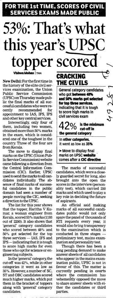 53 percent UPSC topper scored (Union Public Service Commission (UPSC))