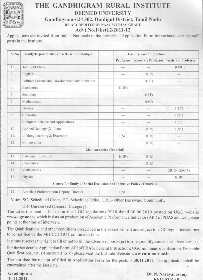 Asstt Professor (Gandhigram Rural Institute University)