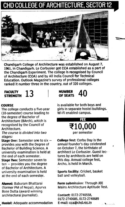 Bachelor of Architecture (Chandigarh College of Architecture)