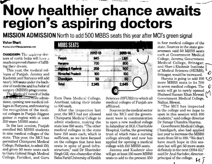 Healthier chance awaits regions aspiring doctors (Medical Council of India (MCI))