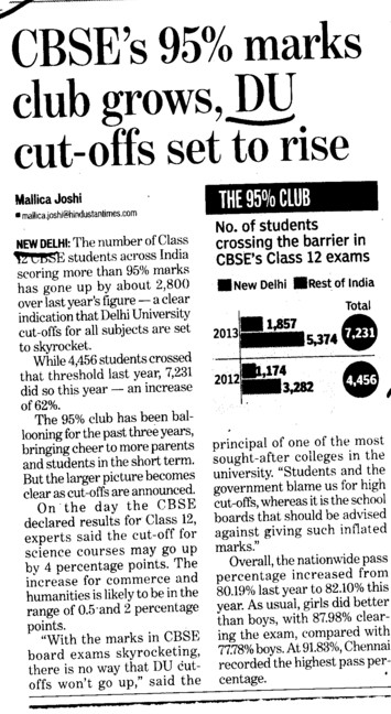 95 percent marks club grows, DU cut offs set to rise (Delhi University)