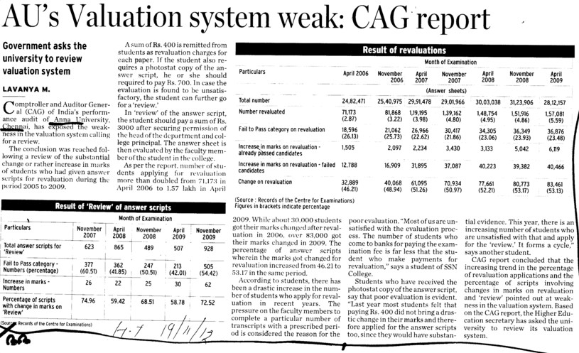 AUs valuation system weak, CAG report (Anna University)