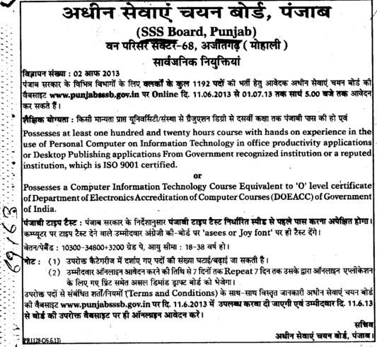 Clerks vacancy (Punjab Subordinate Services Selection Board (PSSSB))