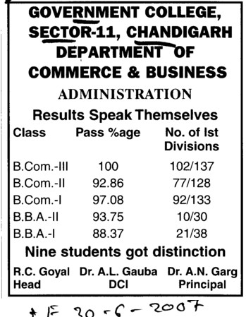 BCom and BBA (Post Graduate Government College (Sector 11))