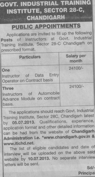 Data entry operator on contract basis (Industrial Training Institute (ITI))