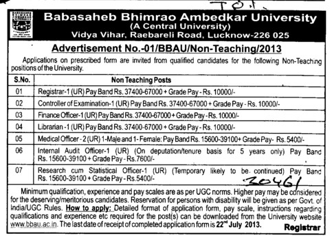 Controller of Examination and Medical Officer (Babasaheb Bhimrao Ambedkar University)