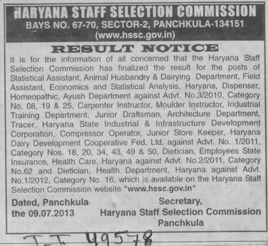 Result Notice for the post of Statistical Asstt (Haryana Staff Selection Commission (HSSC))