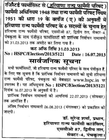 Elections of HSPC (Haryana State Pharmacy Council)