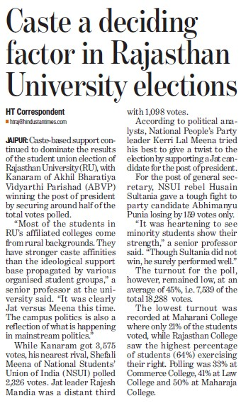 Caste deciding factor in RU elections (University of Rajasthan)