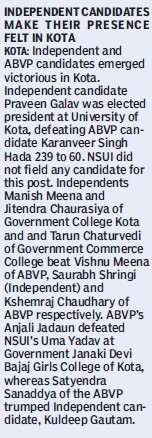 Independent candidates make their  presence felt in Kota (University of Kota)