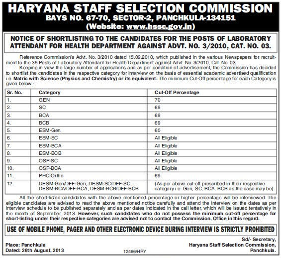 Laboratory attendent (Haryana Staff Selection Commission (HSSC))