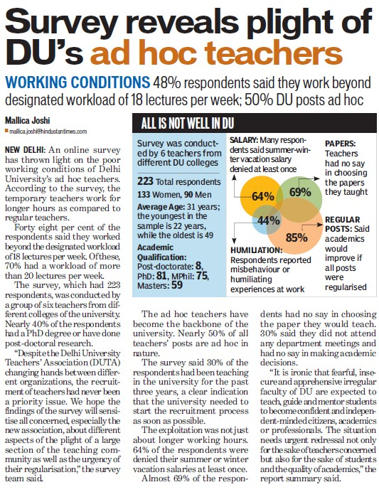 Survey reveals plight of DUs adhoc teachers (Delhi University)