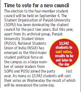 Time to vote for new council (Students of Panjab University (SOPU))