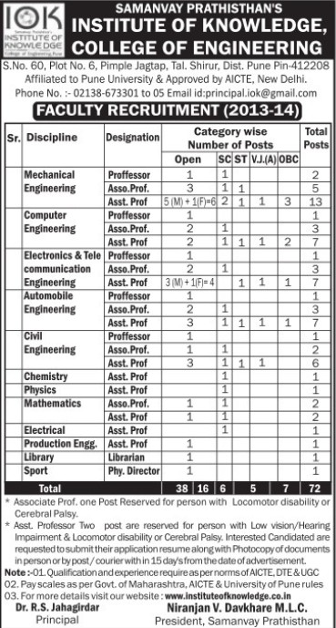 Asstt Professor for Mechanical Engineering (Institute of Knowledge College of Engineering)