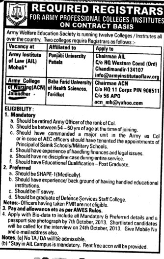 Registrar on contract basis (Army College of Nursing)
