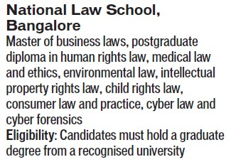 PGD in Human Rights Law (National Law School of India University (NLSIU))