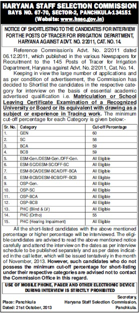 Teachers for irrigation department (Haryana Staff Selection Commission (HSSC))
