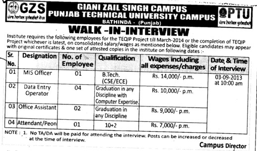 MIS Officer (Giani Zail Singh College of Engineering and Technology GZCET)