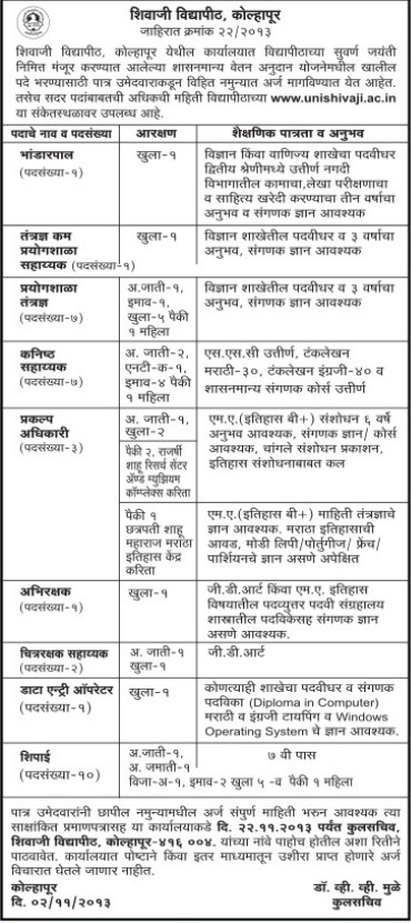 Assistant Professor (Shivaji University)
