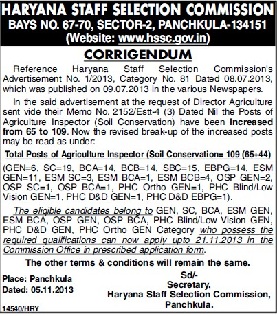 Agriculture Inspector (Haryana Staff Selection Commission (HSSC))