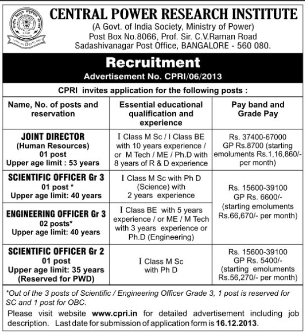 Central Power Research Institute CPRI Bangalore Karnataka – Job Description Director of Engineering