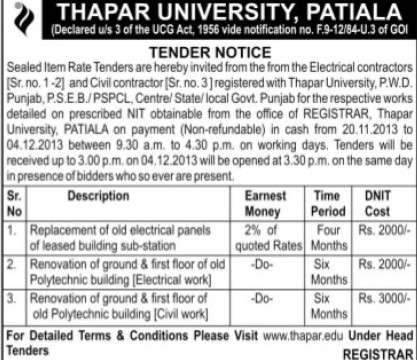Replacement of old electrical panels (Thapar University)