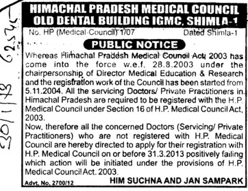 Registration work of the Council (Himachal Pradesh Medical Council)