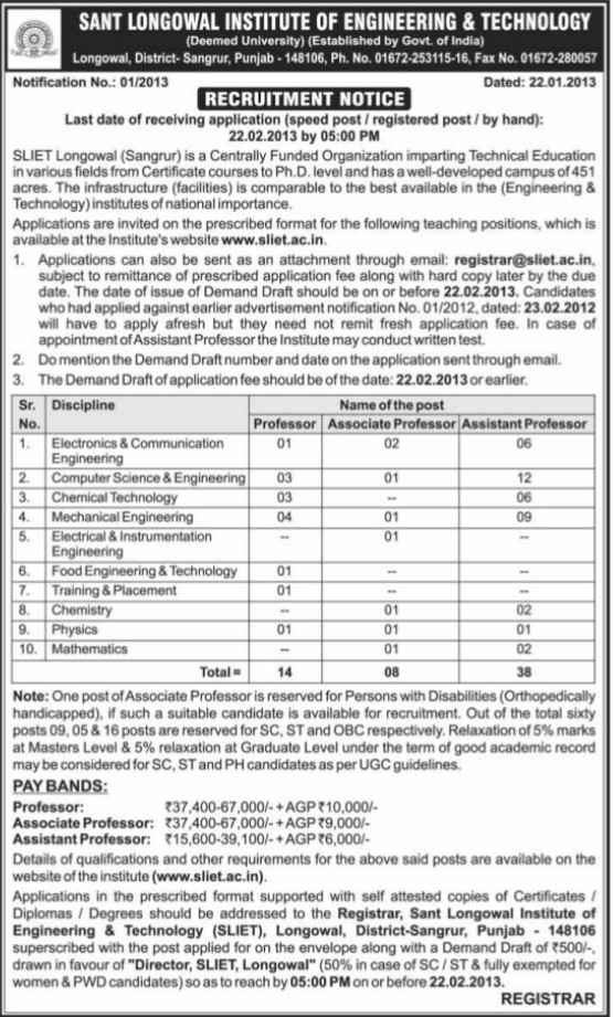 Asstt Professor for PCM (Sant Longowal Institute of Engineering and Technology SLIET)