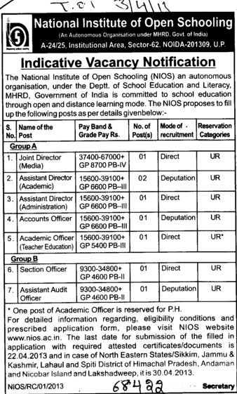 Joint Director and Asstt Audit Officer (National Institute of Open Schooling)