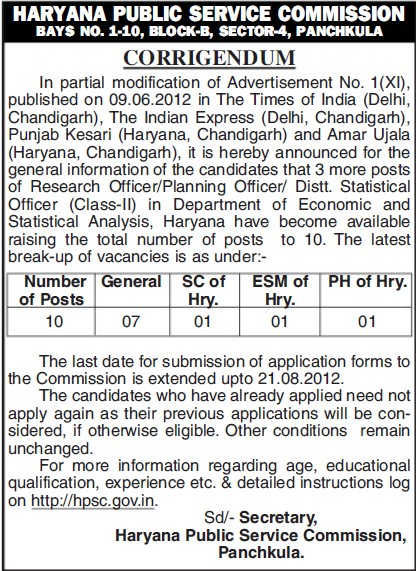 Changes in Planning officer posts (Haryana Public Service Commission (HPSC))