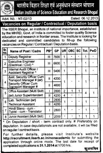 Deputy Registrar and Asstt Security Officer (Indian Institute of Science Education and Research (IISER))