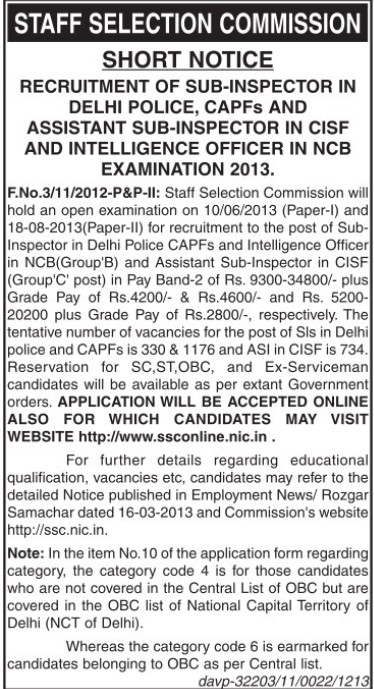 Asstt Subinspector post (Staff Selection Commission)